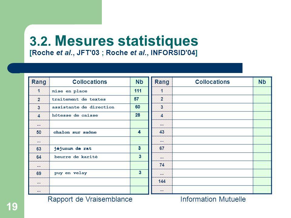 19 3.2. Mesures statistiques [Roche et al., JFT'03 ; Roche et al., INFORSID'04] RangCollocationsNb 1 2 3 4... 43... 67... 74... 144... RangCollocation