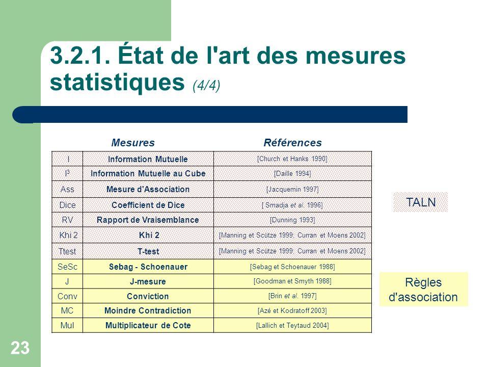 23 3.2.1. État de l'art des mesures statistiques (4/4) MesuresRéférences IInformation Mutuelle [Church et Hanks 1990] I3I3 Information Mutuelle au Cub