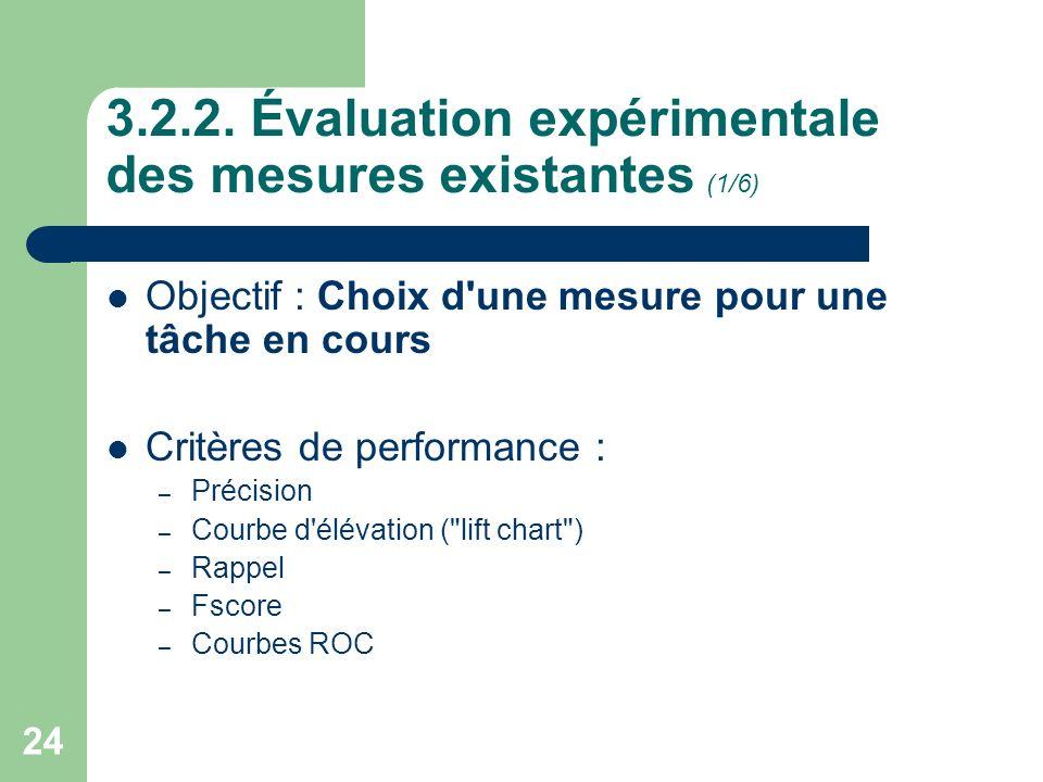 24 3.2.2. Évaluation expérimentale des mesures existantes (1/6) Objectif : Choix d'une mesure pour une tâche en cours Critères de performance : – Préc