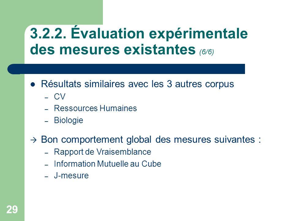 29 3.2.2. Évaluation expérimentale des mesures existantes (6/6) Résultats similaires avec les 3 autres corpus – CV – Ressources Humaines – Biologie Bo