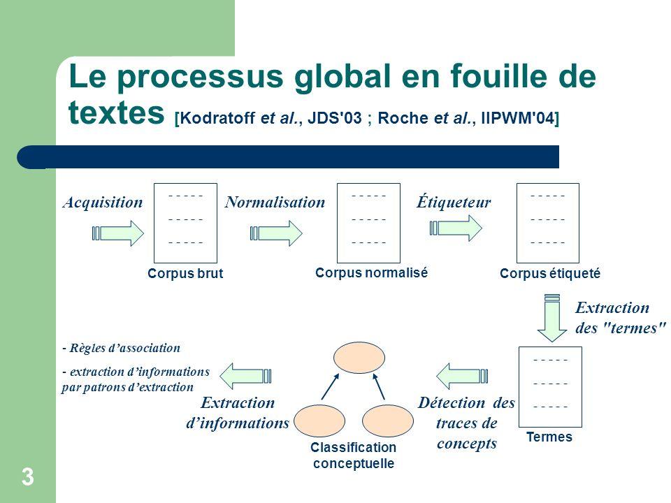 14 Présentation du système EXIT (EXtraction Itérative de la Terminologie) Système mixte (linguistique et statistique) Système itératif Système coopératif Extension du TF X IDF aux termes