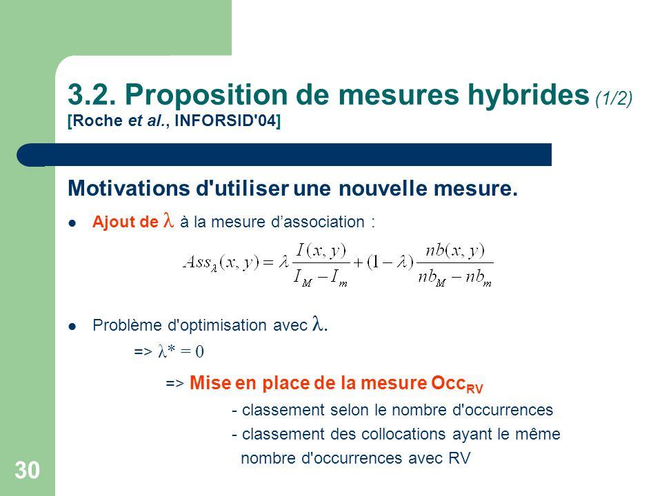 30 3.2. Proposition de mesures hybrides (1/2) [Roche et al., INFORSID'04] Motivations d'utiliser une nouvelle mesure. Ajout de λ à la mesure dassociat