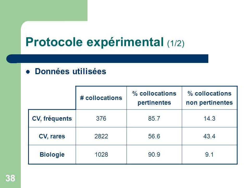 38 Protocole expérimental (1/2) Données utilisées # collocations % collocations pertinentes % collocations non pertinentes CV, fréquents37685.714.3 CV