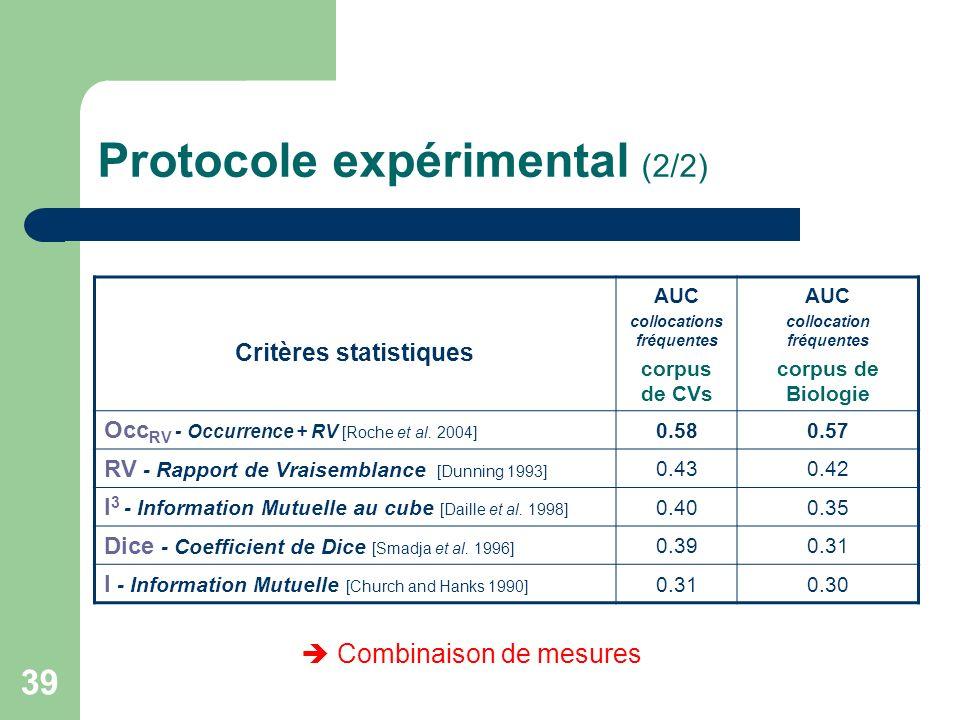 39 Protocole expérimental (2/2) Critères statistiques AUC collocations fréquentes corpus de CVs AUC collocation fréquentes corpus de Biologie Occ RV -