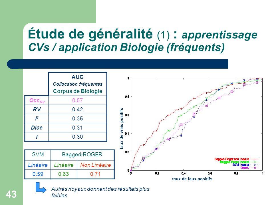 43 É tude de généralité (1) : apprentissage CVs / application Biologie (fréquents) AUC Collocation fréquentes Corpus de Biologie Occ RV 0.57 RV0.42 I3