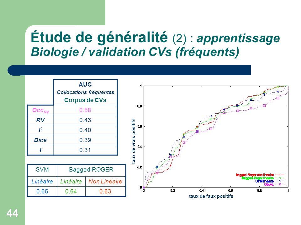 44 É tude de généralité (2) : apprentissage Biologie / validation CVs (fréquents) AUC Collocations fréquentes Corpus de CVs Occ RV 0.58 RV0.43 I3I3 0.