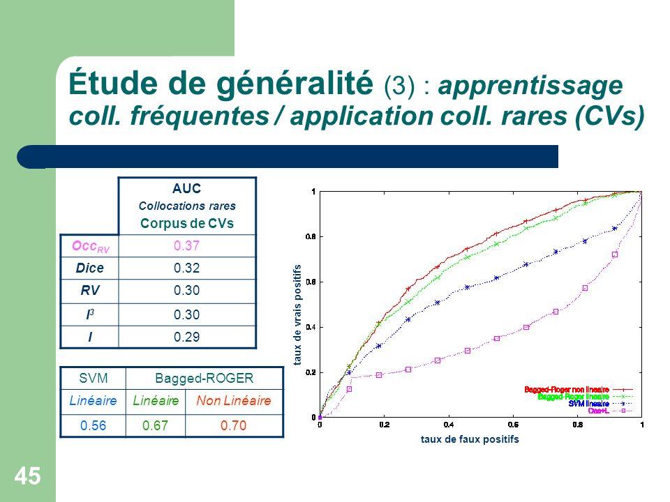 45 É tude de généralité (3) : apprentissage coll. fréquentes / application coll. rares (CVs) AUC Collocations rares Corpus de CVs Occ RV 0.37 Dice0.32