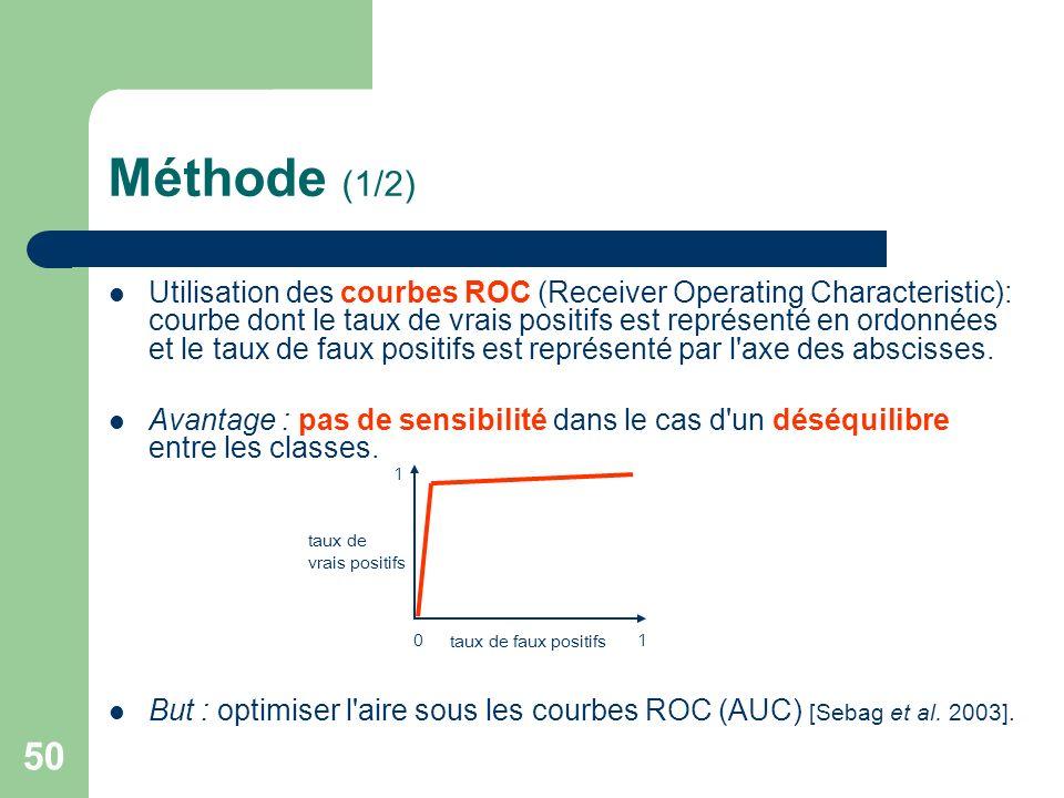 50 Méthode (1/2) Utilisation des courbes ROC (Receiver Operating Characteristic): courbe dont le taux de vrais positifs est représenté en ordonnées et