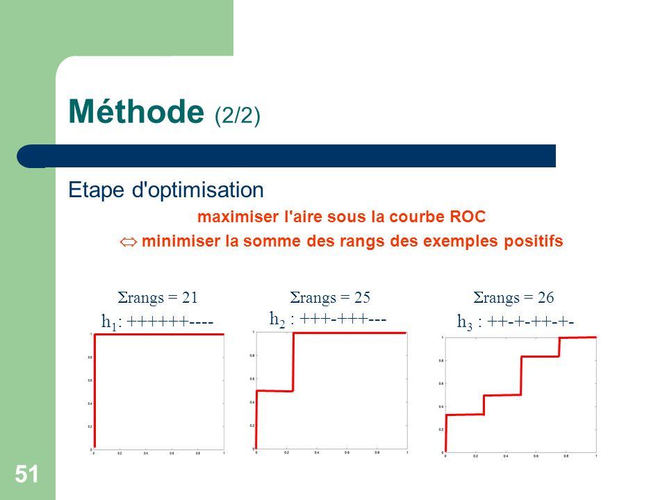 51 Méthode (2/2) Etape d'optimisation maximiser l'aire sous la courbe ROC minimiser la somme des rangs des exemples positifs rangs = 21 rangs = 25 ran