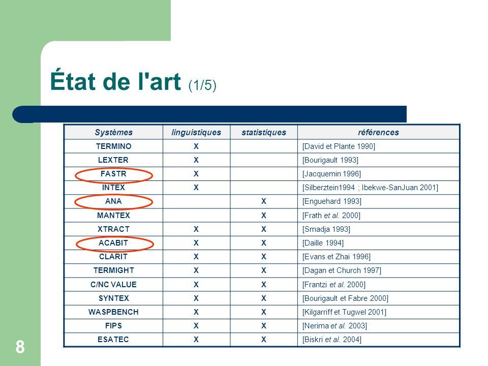 8 État de l'art (1/5) Systèmeslinguistiquesstatistiquesréférences TERMINOX[David et Plante 1990] LEXTERX[Bourigault 1993] FASTRX[Jacquemin 1996] INTEX