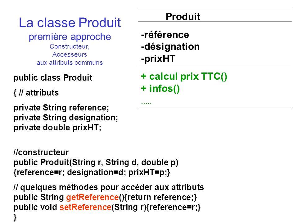 La classe Produit première approche Constructeur, Accesseurs aux attributs communs Produit -référence -désignation -prixHT + calcul prix TTC() + infos() …..