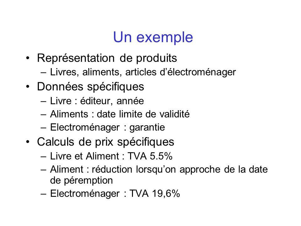 Solution 1 : une seule classe pour représenter tous les produits Produit -Référence -Désignation -prix HT -date limite de validité -éditeur -année -durée de garantie ……..