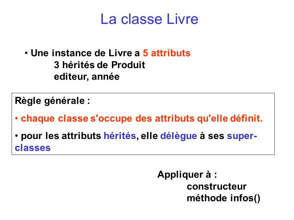 Une instance de Livre a 5 attributs 3 hérités de Produit editeur, année Règle générale : chaque classe s occupe des attributs qu elle définit.