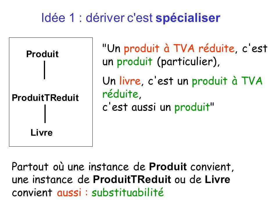 Idée 1 : dériver c est spécialiser Produit ProduitTReduit Livre Un produit à TVA réduite, c est un produit (particulier), Un livre, c est un produit à TVA réduite, c est aussi un produit Partout où une instance de Produit convient, une instance de ProduitTReduit ou de Livre convient aussi : substituabilité
