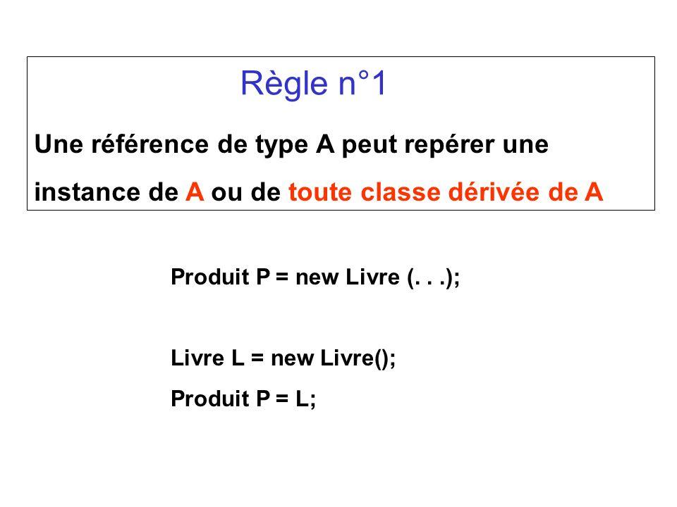 Règle n°1 Une référence de type A peut repérer une instance de A ou de toute classe dérivée de A Produit P = new Livre (...); Livre L = new Livre(); Produit P = L;