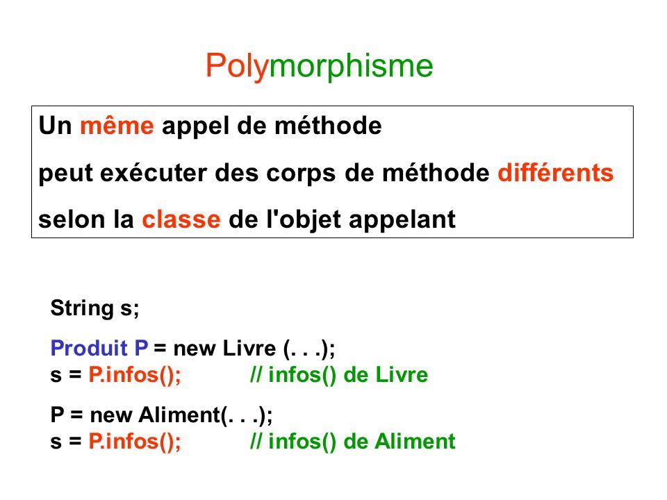 Polymorphisme Un même appel de méthode peut exécuter des corps de méthode différents selon la classe de l objet appelant String s; Produit P = new Livre (...); s = P.infos();// infos() de Livre P = new Aliment(...); s = P.infos();// infos() de Aliment