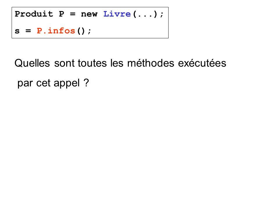 Produit P = new Livre(...); s = P.infos(); Quelles sont toutes les méthodes exécutées par cet appel