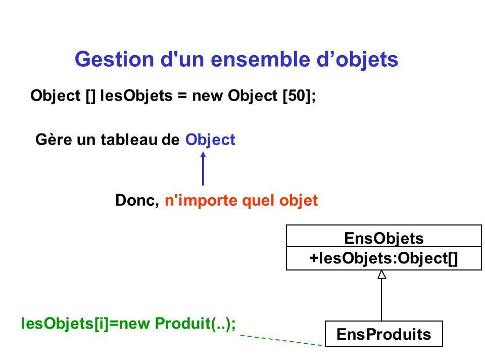 Gestion d un ensemble dobjets Object [] lesObjets = new Object [50]; Gère un tableau de Object Donc, n importe quel objet EnsObjets +lesObjets:Object[] EnsProduits lesObjets[i]=new Produit(..);