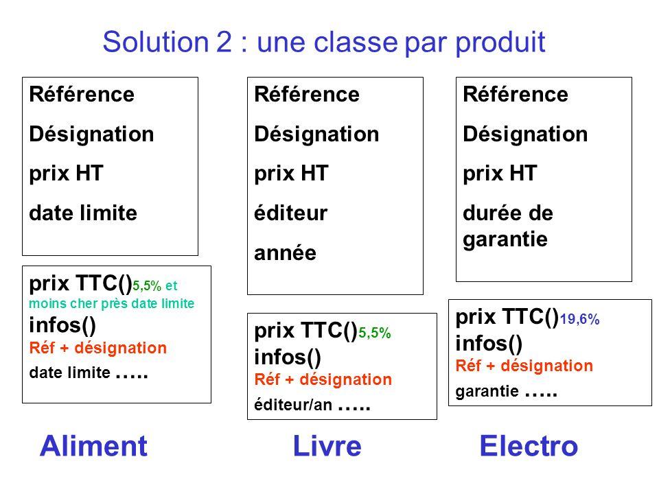 Produit ProduitTNormalProduitTReduit LivreAlimentElectroménager extends Déclarer la relation dhéritage
