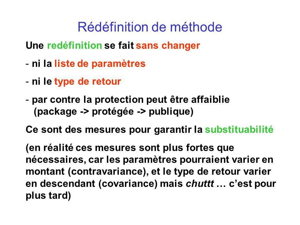 Rédéfinition de méthode Une redéfinition se fait sans changer - ni la liste de paramètres - ni le type de retour - par contre la protection peut être affaiblie (package -> protégée -> publique) Ce sont des mesures pour garantir la substituabilité (en réalité ces mesures sont plus fortes que nécessaires, car les paramètres pourraient varier en montant (contravariance), et le type de retour varier en descendant (covariance) mais chuttt … cest pour plus tard)