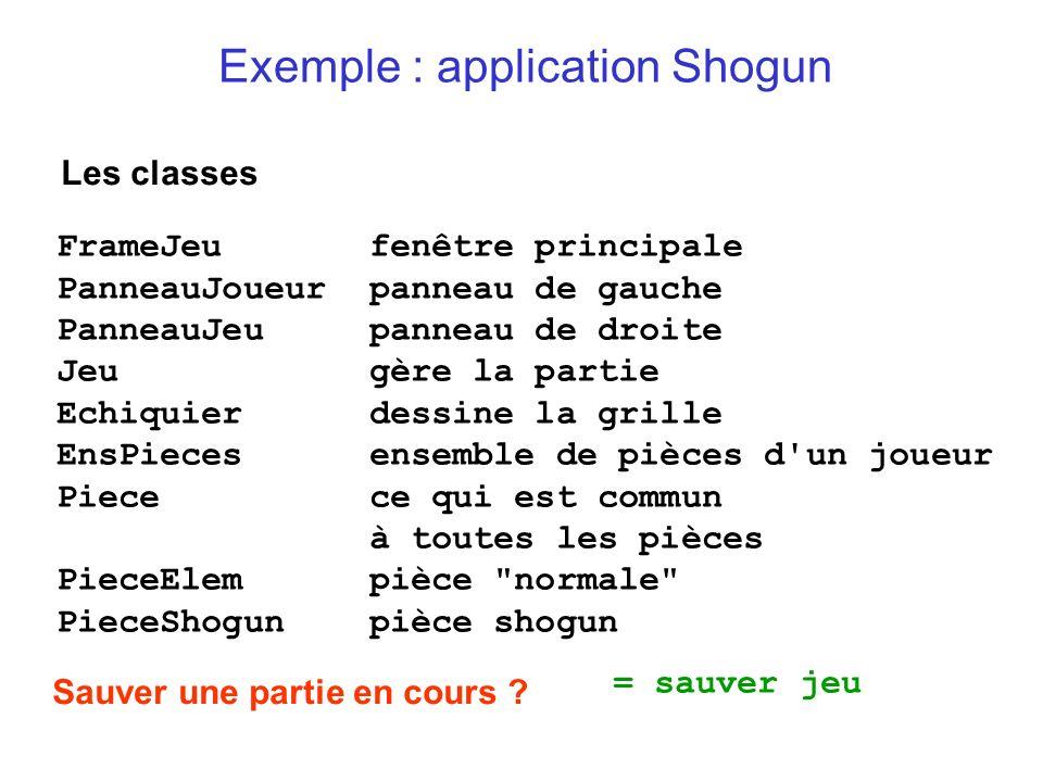 Exemple : application Shogun FrameJeu fenêtre principale PanneauJoueurpanneau de gauche PanneauJeupanneau de droite Jeugère la partie Echiquierdessine