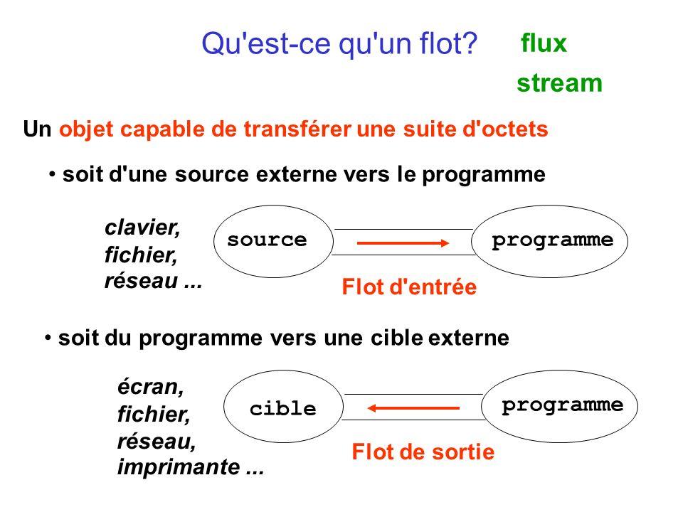 Qu'est-ce qu'un flot? flux stream Un objet capable de transférer une suite d'octets soit d'une source externe vers le programme soit du programme vers