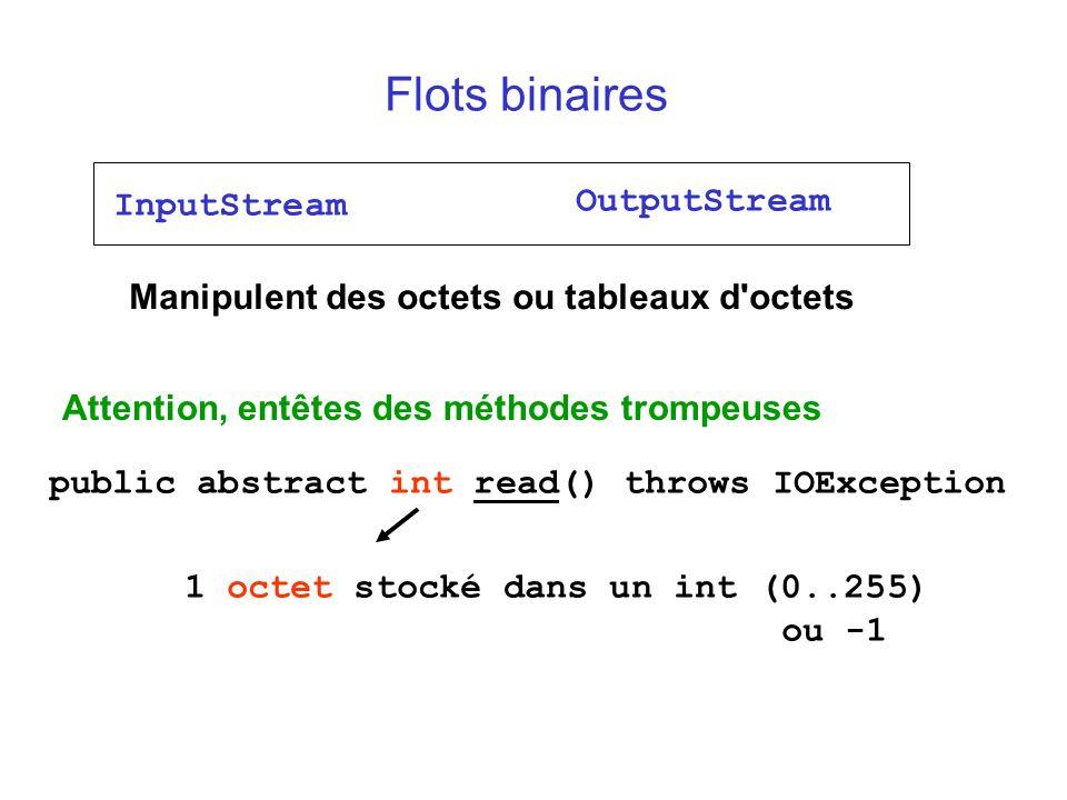 Flots binaires InputStream OutputStream Manipulent des octets ou tableaux d'octets Attention, entêtes des méthodes trompeuses public abstract int read