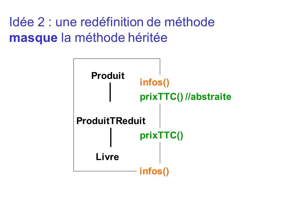 Idée 2 : une redéfinition de méthode masque la méthode héritée Produit ProduitTReduit Livre infos() prixTTC() //abstraite prixTTC()