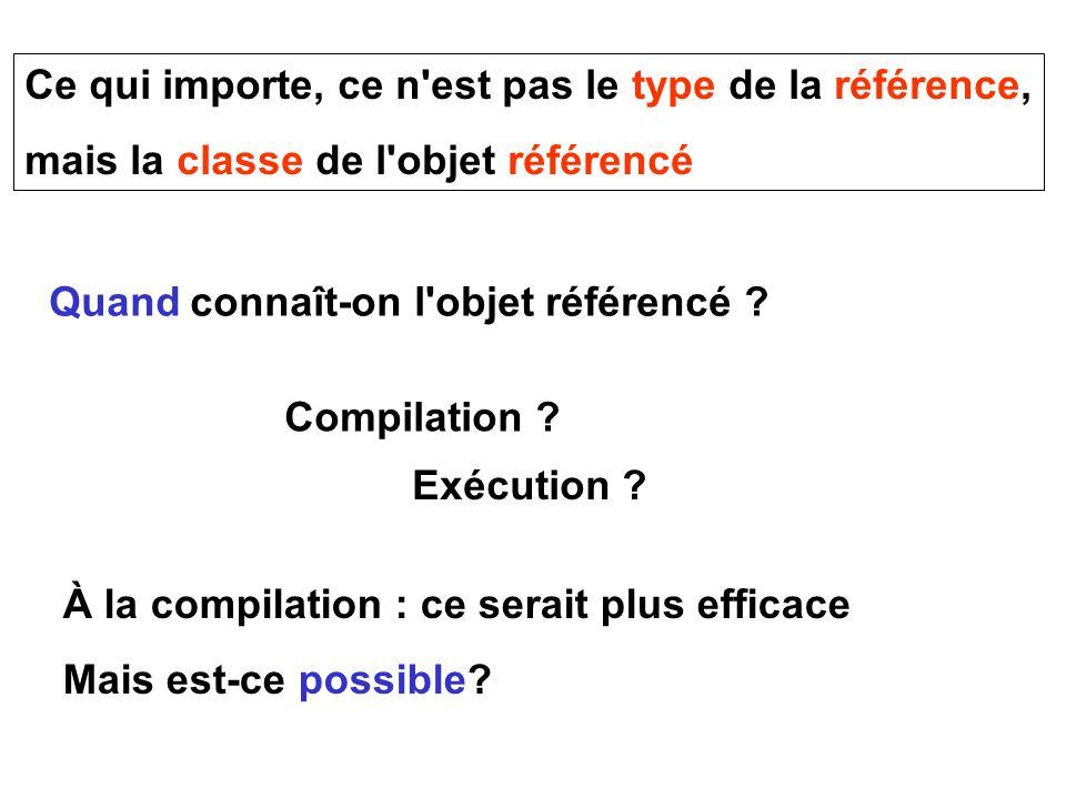 Ce qui importe, ce n'est pas le type de la référence, mais la classe de l'objet référencé Quand connaît-on l'objet référencé ? Compilation ? Exécution
