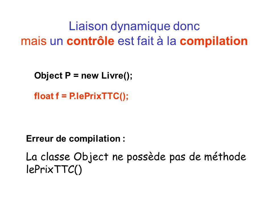 Liaison dynamique donc mais un contrôle est fait à la compilation Object P = new Livre(); Erreur de compilation : La classe Object ne possède pas de m