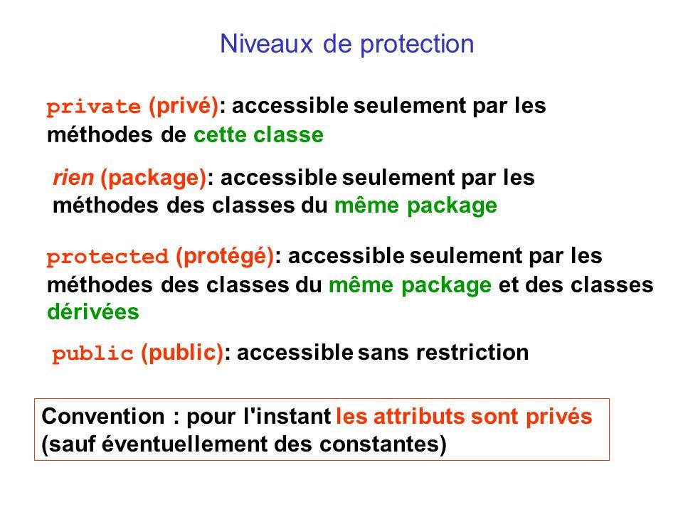 Niveaux de protection private (privé): accessible seulement par les méthodes de cette classe rien (package): accessible seulement par les méthodes des