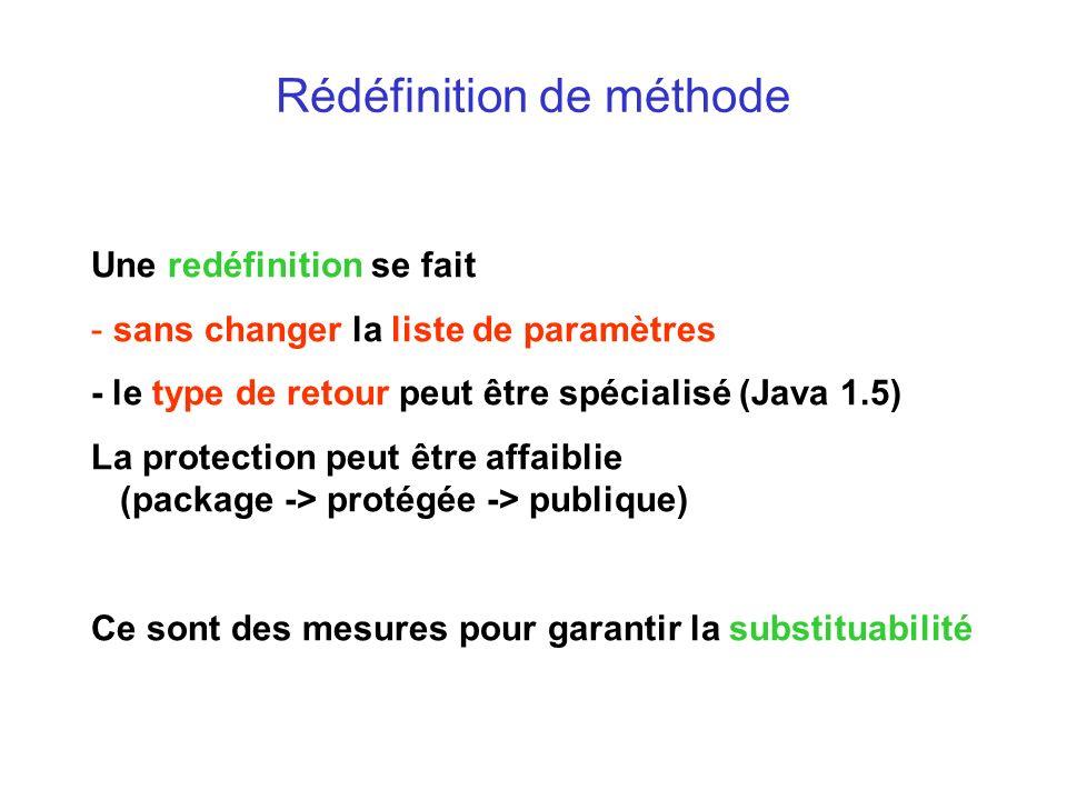 Rédéfinition de méthode Une redéfinition se fait - sans changer la liste de paramètres - le type de retour peut être spécialisé (Java 1.5) La protecti