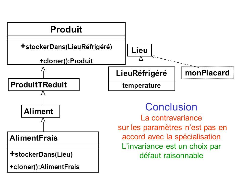 Conclusion La contravariance sur les paramètres nest pas en accord avec la spécialisation Linvariance est un choix par défaut raisonnable Produit + st