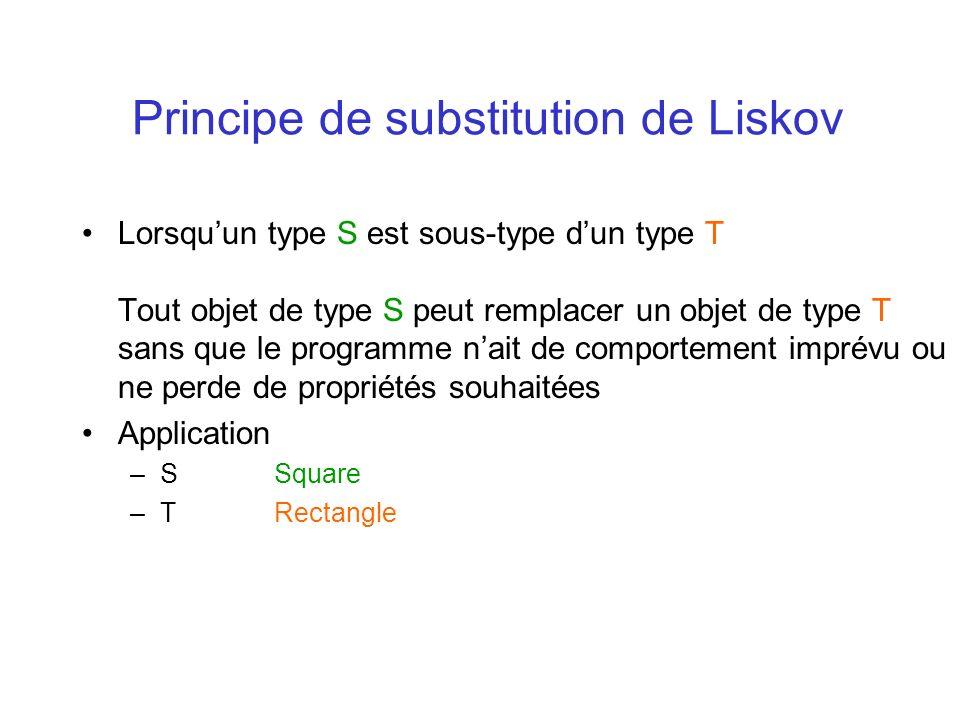 Principe de substitution de Liskov Lorsquun type S est sous-type dun type T Tout objet de type S peut remplacer un objet de type T sans que le program