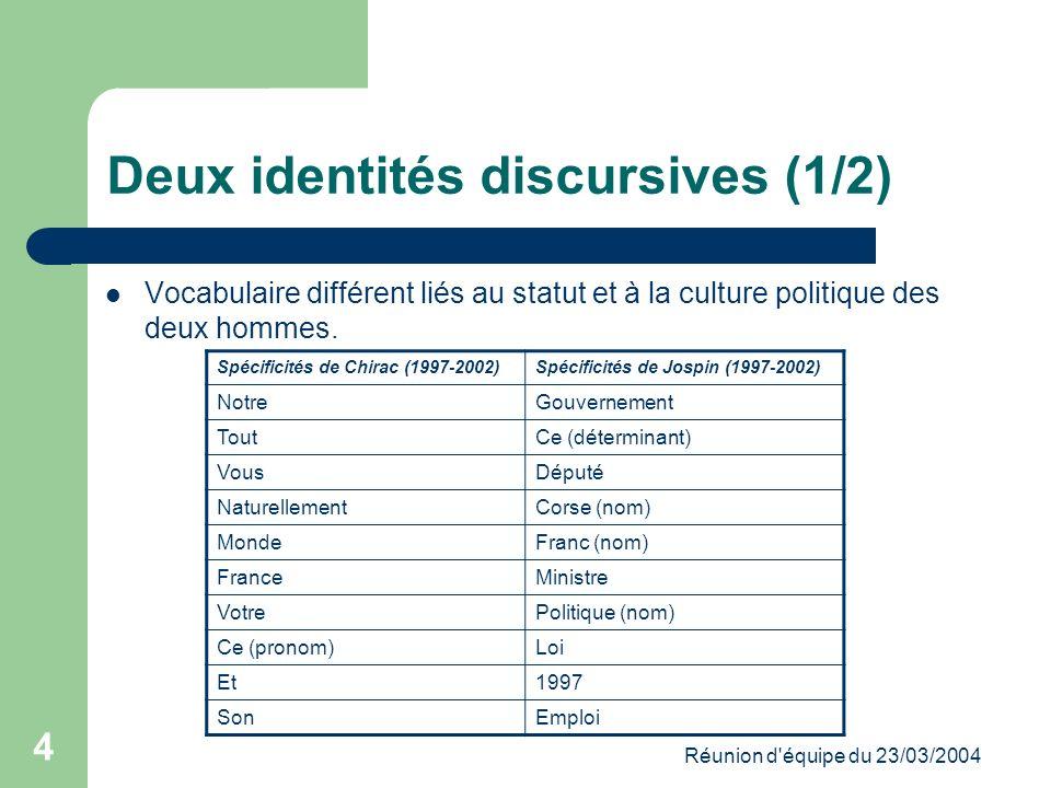 Réunion d équipe du 23/03/2004 4 Deux identités discursives (1/2) Vocabulaire différent liés au statut et à la culture politique des deux hommes.