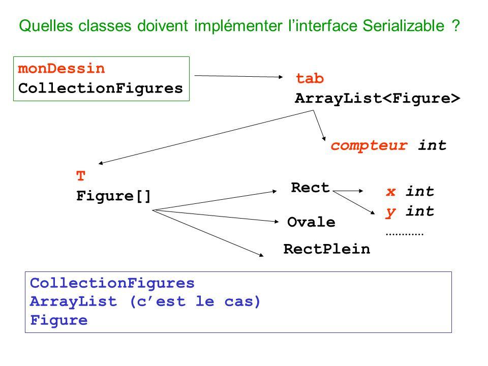 Quelles classes doivent implémenter linterface Serializable .