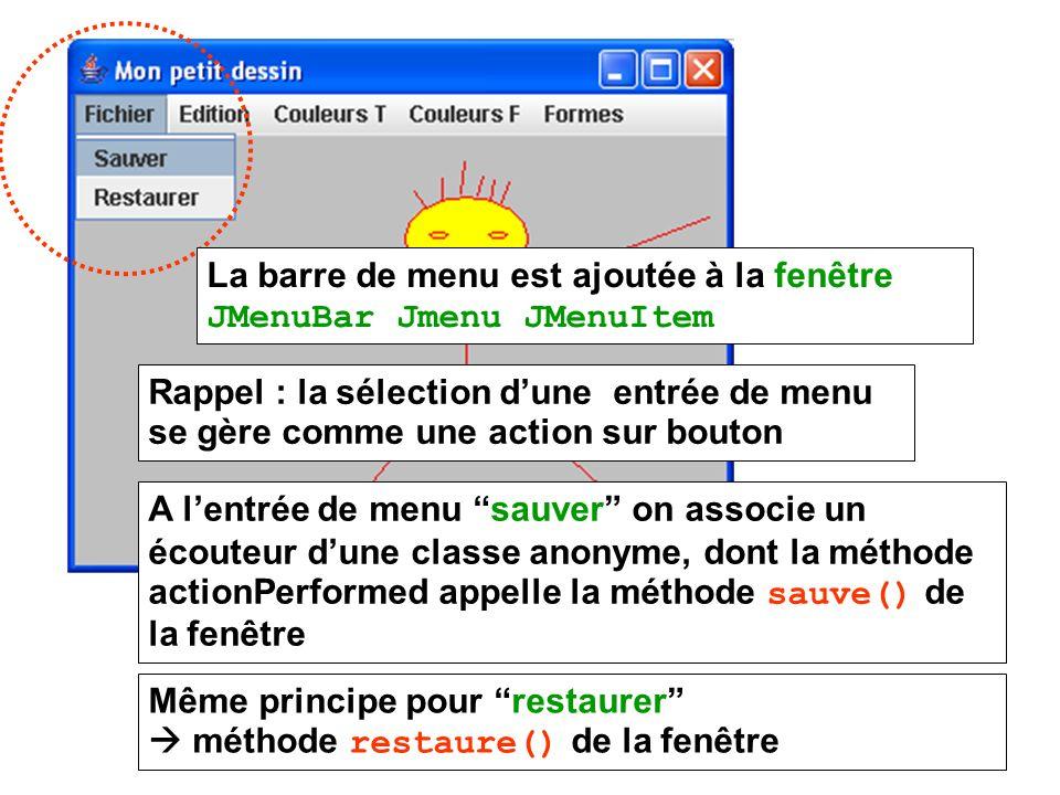 La barre de menu est ajoutée à la fenêtre JMenuBar Jmenu JMenuItem A lentrée de menu sauver on associe un écouteur dune classe anonyme, dont la méthode actionPerformed appelle la méthode sauve() de la fenêtre Rappel : la sélection dune entrée de menu se gère comme une action sur bouton Même principe pour restaurer méthode restaure() de la fenêtre