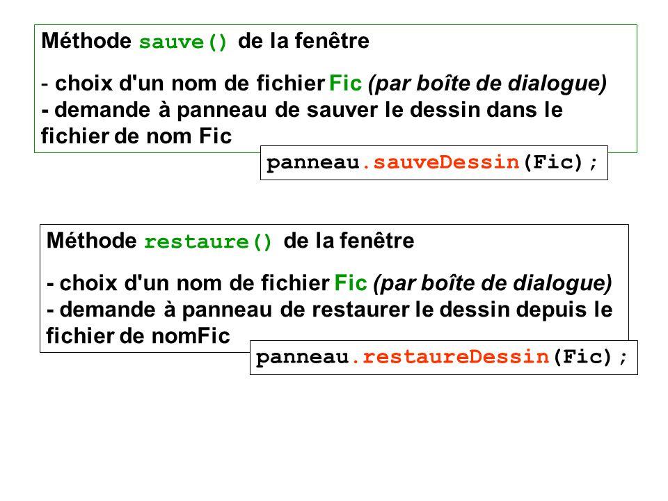 Méthode sauve() de la fenêtre - choix d un nom de fichier Fic (par boîte de dialogue) - demande à panneau de sauver le dessin dans le fichier de nom Fic panneau.sauveDessin(Fic); Méthode restaure() de la fenêtre - choix d un nom de fichier Fic (par boîte de dialogue) - demande à panneau de restaurer le dessin depuis le fichier de nomFic panneau.restaureDessin(Fic);