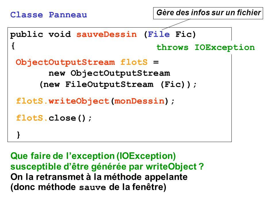 public void sauveDessin (File Fic) { ObjectOutputStream flotS = new ObjectOutputStream (new FileOutputStream (Fic)); flotS.writeObject(monDessin); flotS.close(); } Classe Panneau Gère des infos sur un fichier Que faire de lexception (IOException) susceptible dêtre générée par writeObject .