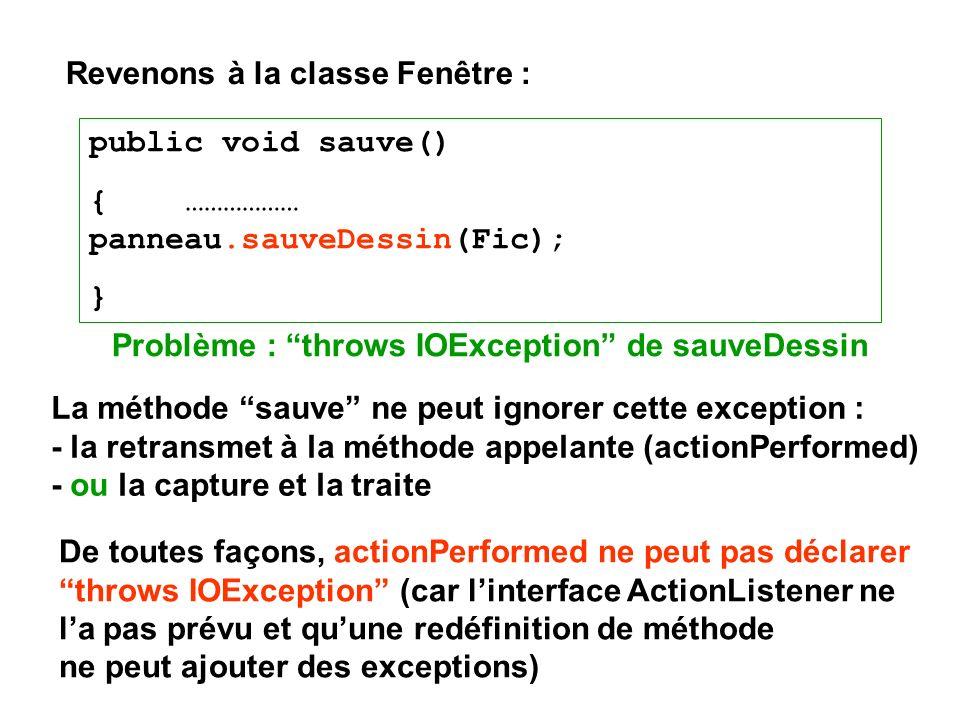 Revenons à la classe Fenêtre : public void sauve() {……………… panneau.sauveDessin(Fic); } Problème : throws IOException de sauveDessin De toutes façons, actionPerformed ne peut pas déclarer throws IOException (car linterface ActionListener ne la pas prévu et quune redéfinition de méthode ne peut ajouter des exceptions) La méthode sauve ne peut ignorer cette exception : - la retransmet à la méthode appelante (actionPerformed) - ou la capture et la traite