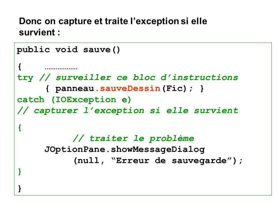 Donc on capture et traite lexception si elle survient : public void sauve() {……………… try // surveiller ce bloc dinstructions { panneau.sauveDessin(Fic); } catch (IOException e) // capturer lexception si elle survient { // traiter le problème JOptionPane.showMessageDialog (null, Erreur de sauvegarde); } }