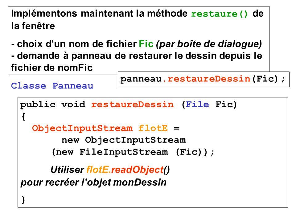 Implémentons maintenant la méthode restaure() de la fenêtre - choix d un nom de fichier Fic (par boîte de dialogue) - demande à panneau de restaurer le dessin depuis le fichier de nomFic panneau.restaureDessin(Fic); public void restaureDessin (File Fic) { ObjectInputStream flotE = new ObjectInputStream (new FileInputStream (Fic)); Utiliser flotE.readObject() pour recréer lobjet monDessin } Classe Panneau