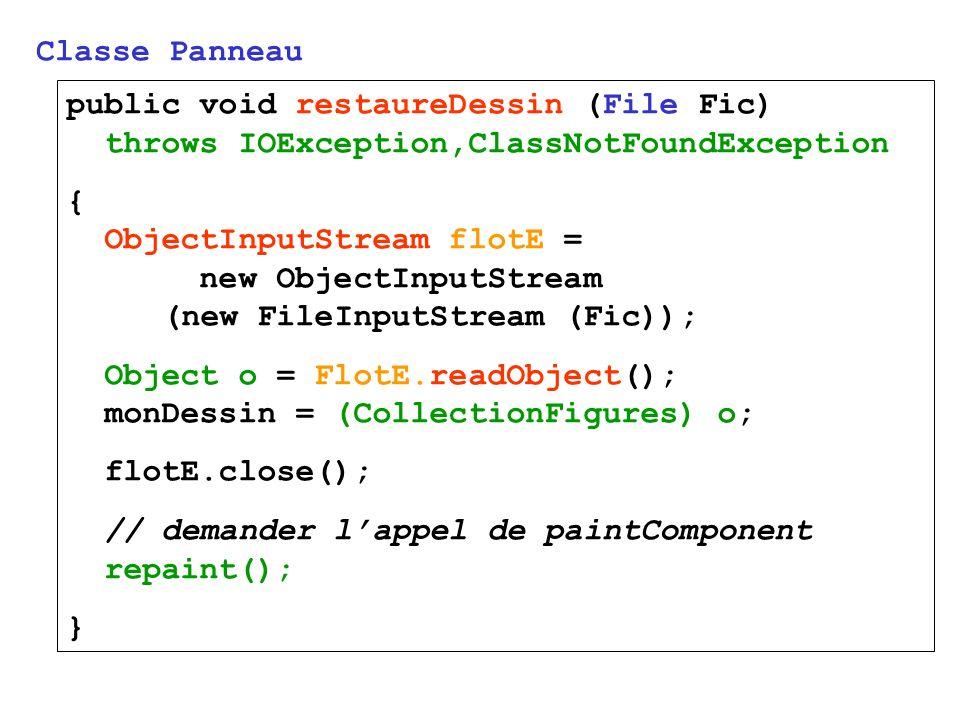 public void restaureDessin (File Fic) throws IOException,ClassNotFoundException { ObjectInputStream flotE = new ObjectInputStream (new FileInputStream (Fic)); Object o = FlotE.readObject(); monDessin = (CollectionFigures) o; flotE.close(); // demander lappel de paintComponent repaint(); } Classe Panneau