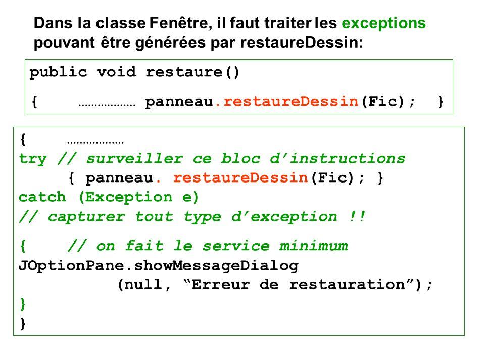 Dans la classe Fenêtre, il faut traiter les exceptions pouvant être générées par restaureDessin: public void restaure() {……………… panneau.restaureDessin(Fic); } {……………… try // surveiller ce bloc dinstructions { panneau.