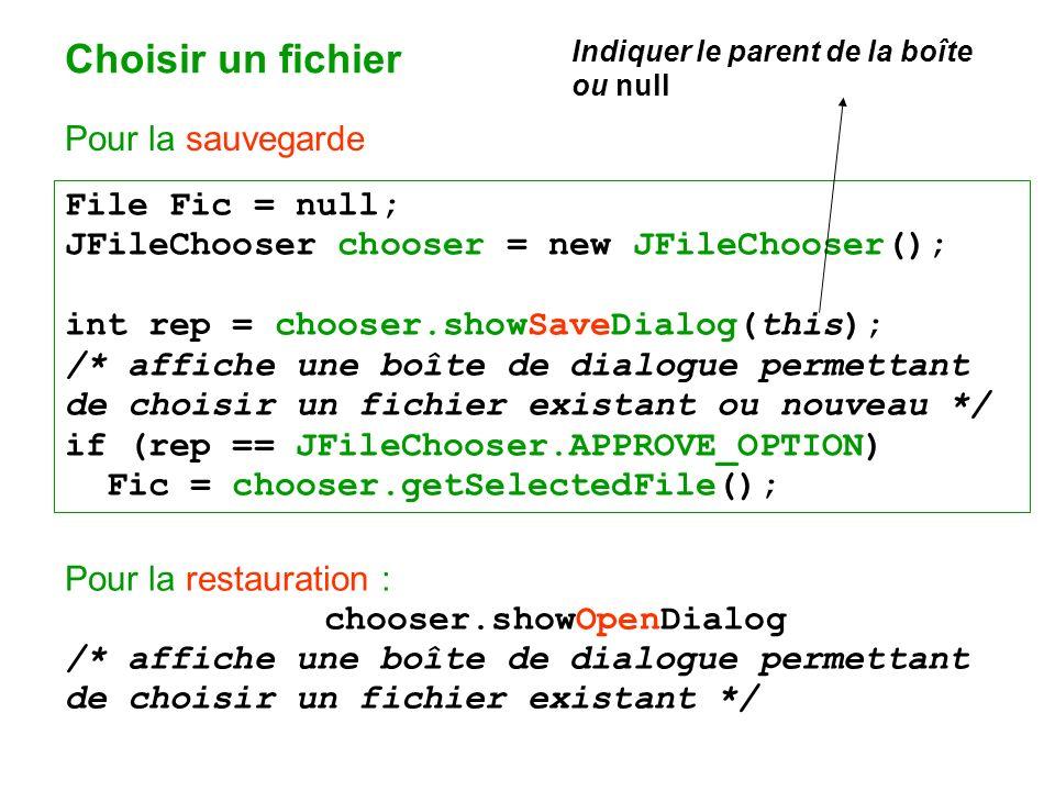 Choisir un fichier File Fic = null; JFileChooser chooser = new JFileChooser(); int rep = chooser.showSaveDialog(this); /* affiche une boîte de dialogue permettant de choisir un fichier existant ou nouveau */ if (rep == JFileChooser.APPROVE_OPTION) Fic = chooser.getSelectedFile(); Pour la sauvegarde Pour la restauration : chooser.showOpenDialog /* affiche une boîte de dialogue permettant de choisir un fichier existant */ Indiquer le parent de la boîte ou null