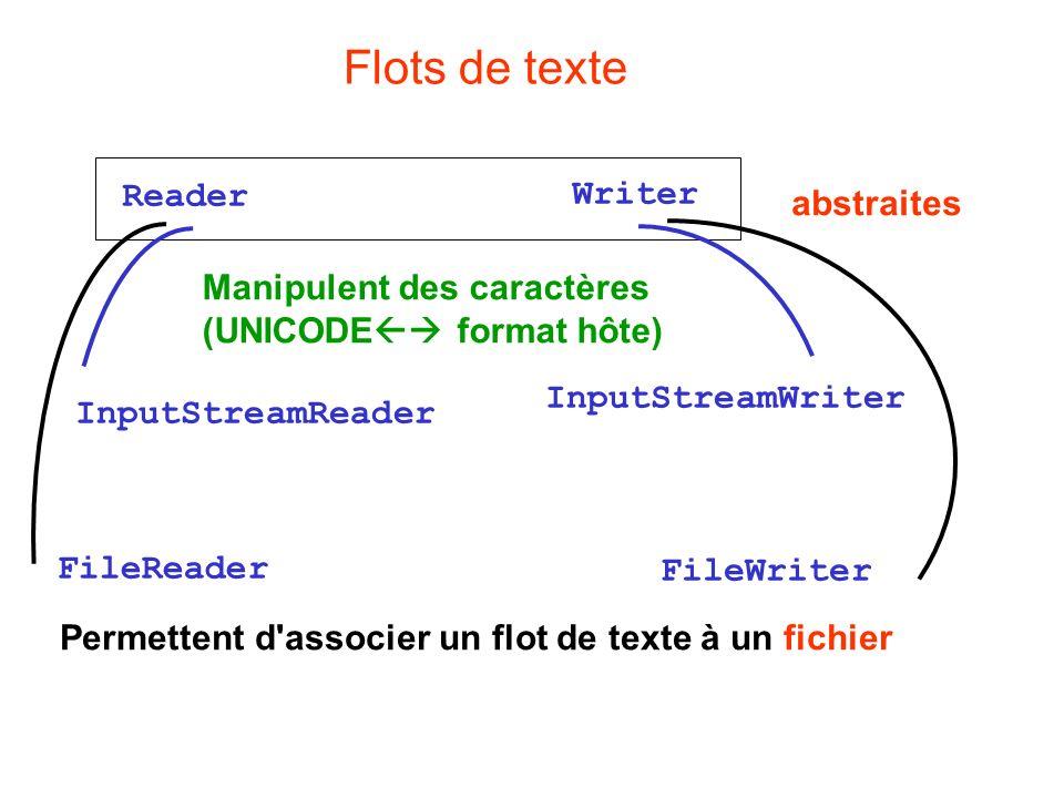 Flots de texte Reader Writer Manipulent des caractères (UNICODE format hôte) abstraites InputStreamReader InputStreamWriter FileReader Permettent d associer un flot de texte à un fichier FileWriter