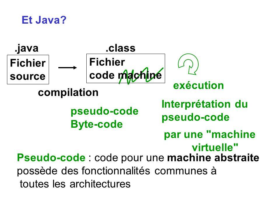 Et Java? pseudo-code Byte-code Pseudo-code : code pour une machine abstraite possède des fonctionnalités communes à toutes les architectures exécution