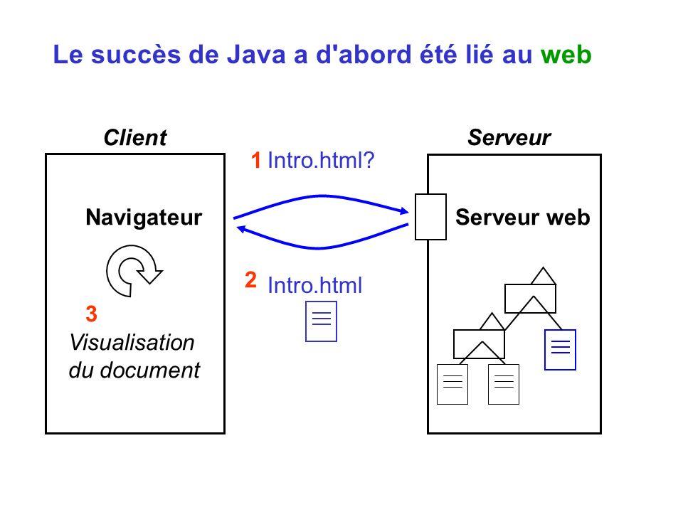 Client Serveur NavigateurServeur web Visualisation du document Intro.html? Intro.html 1 2 3 Le succès de Java a d'abord été lié au web