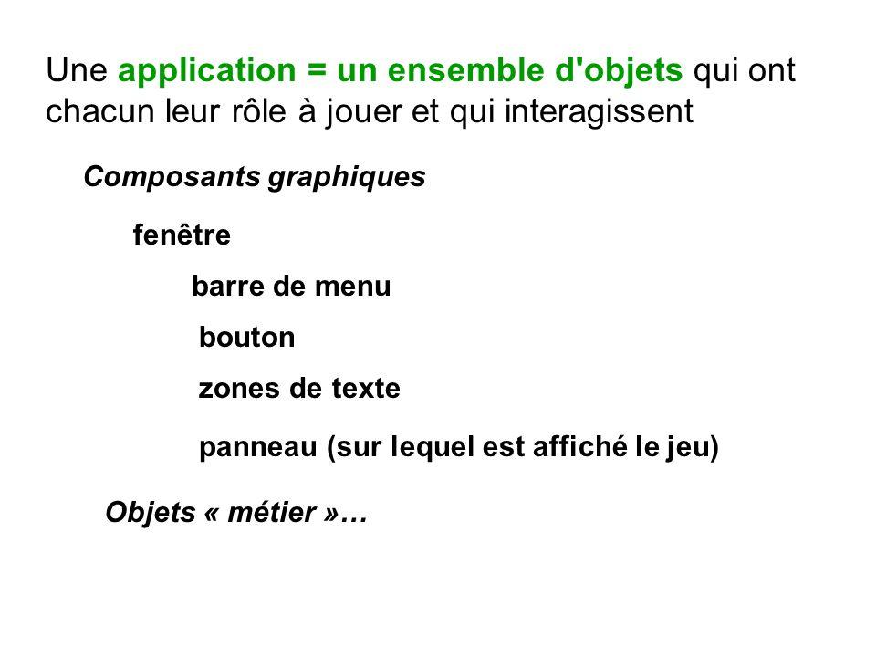 Une application = un ensemble d'objets qui ont chacun leur rôle à jouer et qui interagissent Composants graphiques fenêtre barre de menu bouton zones