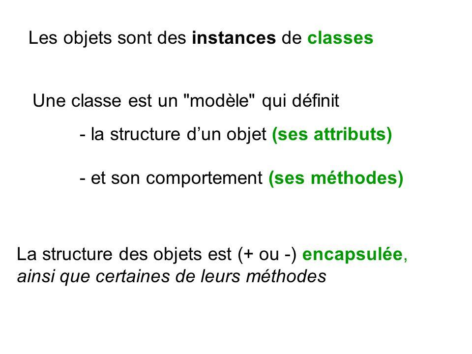 Les objets sont des instances de classes Une classe est un